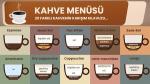 Dünya Kahve Günü'nde, sizler için 20 farklı kahvenin karışım kılavuzunu derledik