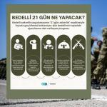 Botlar bağlanacak: İşte madde madde 21 gün askerlik sürecinde verilecek eğitimler