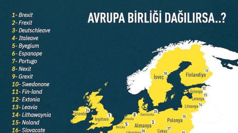 Avrupa Birliği dağılırsa?..