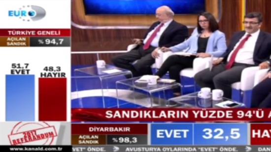 Ahmet Hakan'dan canlı yayında efkar sigarası!
