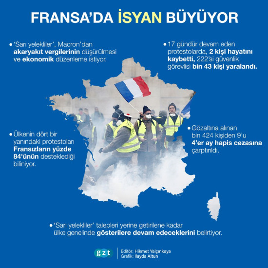Fransa'da sarı yeleklilerin protestosu