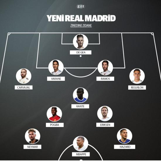 Real Madrid'in rüya kadrosu