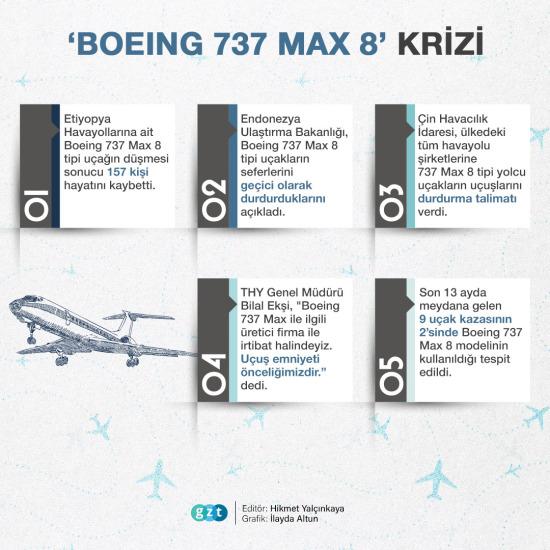 'Boeing' krizi
