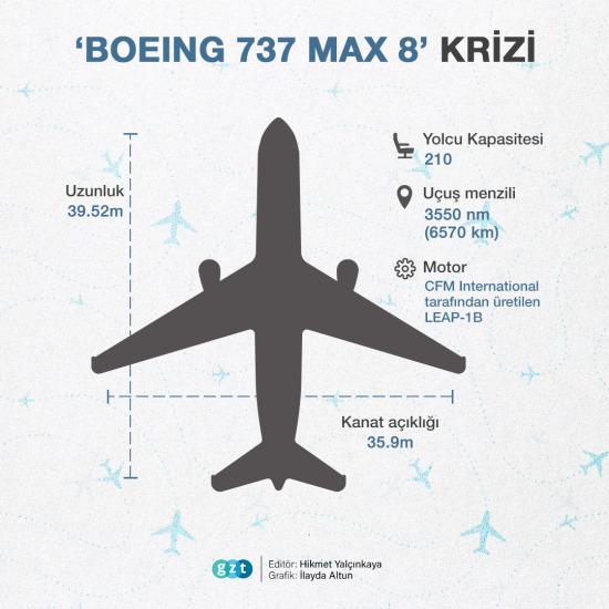 Boeing 737 Max krizi