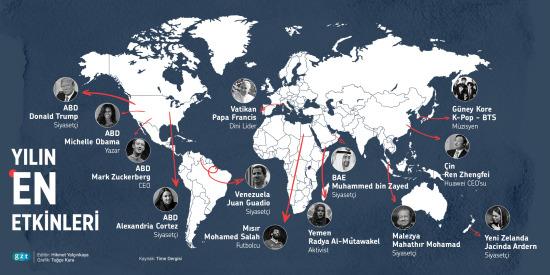 Time Dergisi 'Yılın en etkili 100 ismini' açıkladı