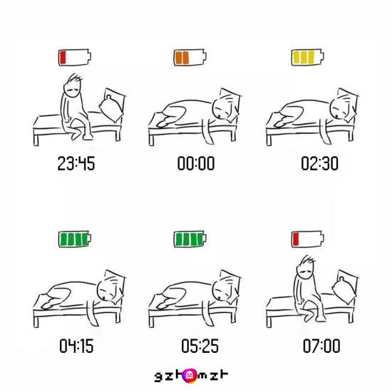 Uyurken tüm şarjımı bitirdiğimden sabaha enerjim kalmıyor