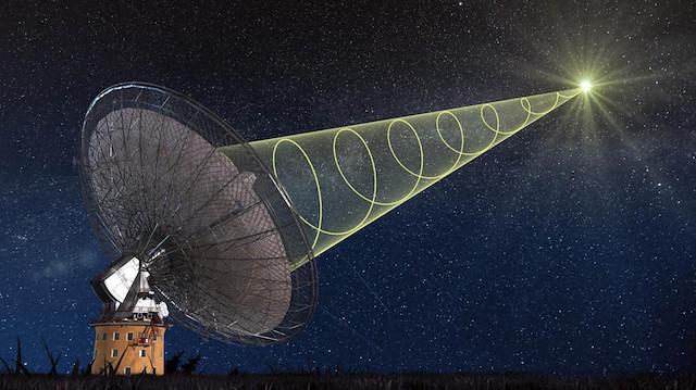 Gökbilimciler tespit etti: 'Uzayda radyo sinyali'