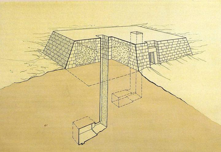 Şekil 2: Mastaba Çizimi.