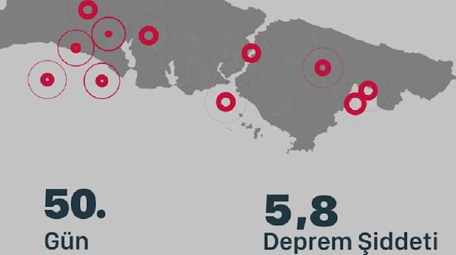 İngiliz The Guardian gazetesinden çarpıcı iddia: İstanbul'da 5.8'lik 'yavaş deprem' oldu
