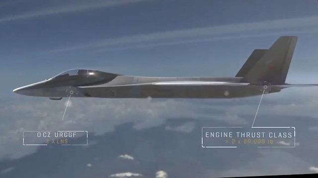 Milli Savaş Uçağı rüzgar tüneli testine girdi